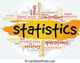 Estadística, palabra, nube