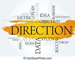 Direction word cloud, business concept