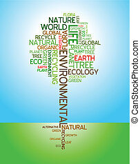 Ecology - environmental poster made from words in the shape...
