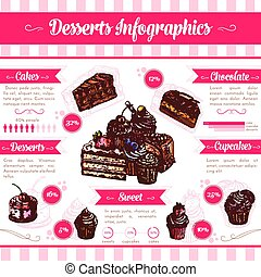 Desserts and pastry cakes vector infographics - Desserts...