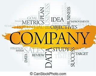 Company word cloud