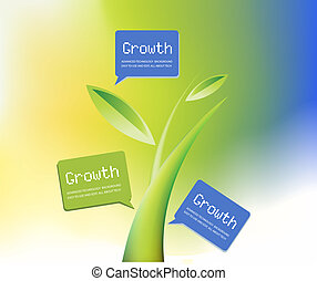 theme of growth