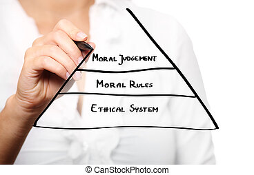 Female hand drawing a moral pyramid in business