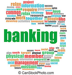 banking word. Business concept . Word cloud collage