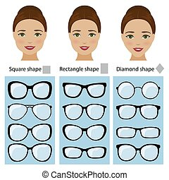 Spectacle frames for women face shapes