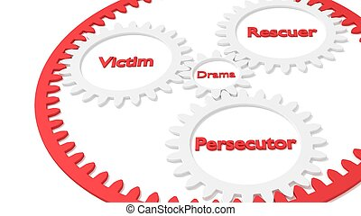 Drama triangle relationship between victim rescuer and persecutor