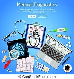 Medical diagnostics concept
