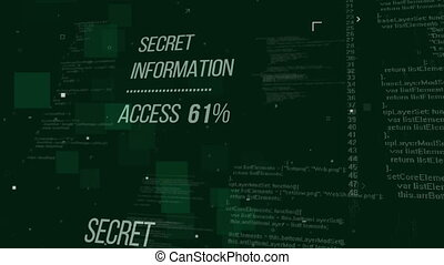 """Secret Information Access. "" - ""Secret Information Access...."