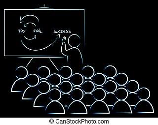 teacher or ceo explaining how to reach success