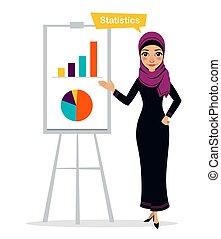 Arab business woman character standing near flipchart....