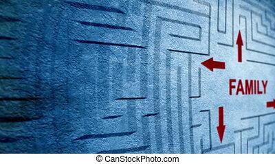Family maze concept