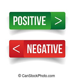 Positive Negative sign button