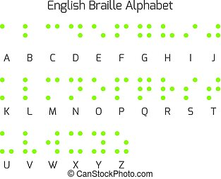 Braille alphabet letters. Braille is a tactile writing...