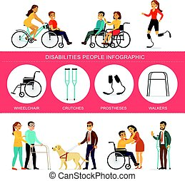 Disabilities Infographic Concept - Disabilities infographic...