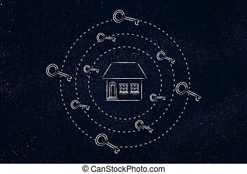 house surrounded by spinning keys, real estate transactions...