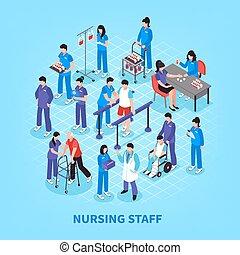 Hospital Nurses Flowchart Isometric Poster - Hospital staff...