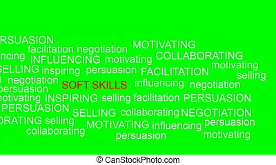 Soft skills terms under magnifier, video on green screen...