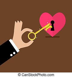Unlock the heart