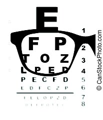 Blurry Eye Test Chart - A typical opticians eye test chart...