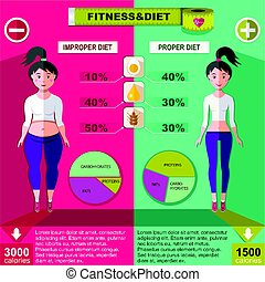 Flat Healthy And Unhealthy Lifestyle Infographics