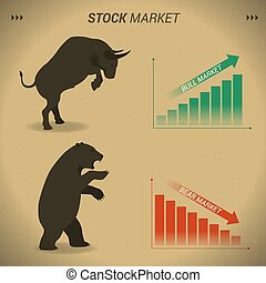 Stock market concept bull vs bear are facing and fighting on...