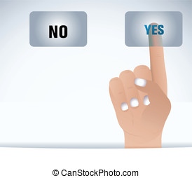 Finger and button yes/no