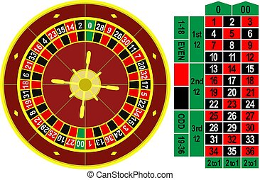roulette - isolated wheel and layout of american roulette