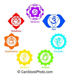 Set with the icons of the seven chakras in different colors...