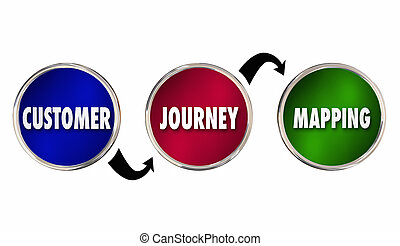 Customer Journey Mapping Circles Steps Words 3d Illustration