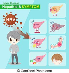 hepatitis b symptom - liver and hepatitis b symptom with...