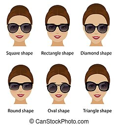 Spectacle frames and women face shapes