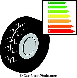 Energy labels with tire isolated on white background