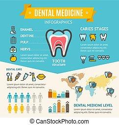 Dental Medicine Health Care Infographic Banner Card. Vector...