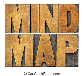 mind map wors abstract in wood type - mind map - isolated...
