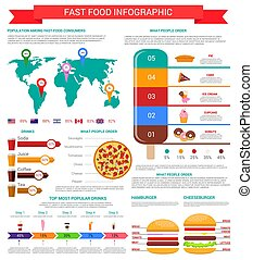 Fast food infographic with burger, drink, dessert