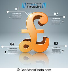 3D infographic. British pound, money icon. - 3D infographic...