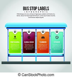 Bus Stop Labels Infographic