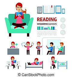 Benefits of reading books infographic elements, woman sitting in a comfortable chair and read book vector flat icons isolated on white background