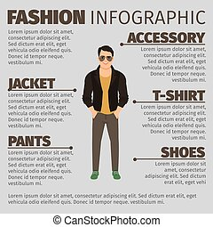 Fashion infographic with man in jacket - Fashion infographic...