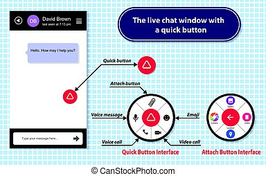 The live chat window with a quick button
