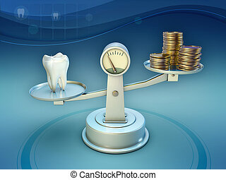 Dental care costs