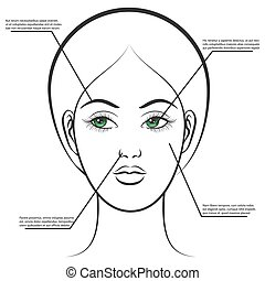 Female face information poster vector illustration. Woman...