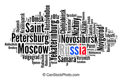 Localities in Russia word cloud concept