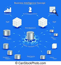 Business Intelligence Concept - Business Intelligence...