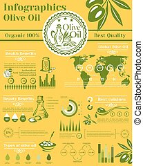 Olive oil vector infographic elements template - Olive oil...