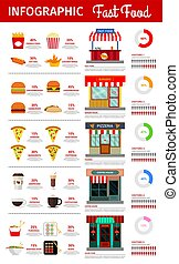 Vector infographics on fast food meals or snacks - Fast food...