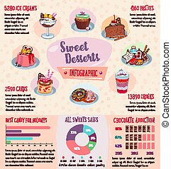 Vector infographics of desserts and pastry cakes