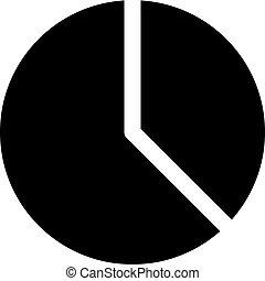 pie chart three quarter