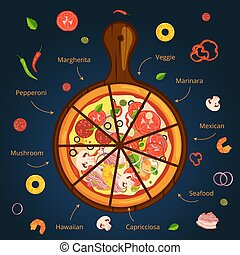 Different ingredients of classical italian pizza. Delicious food illustration. Vector infographics