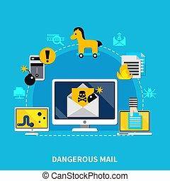 Dangerous Mail Design Concept